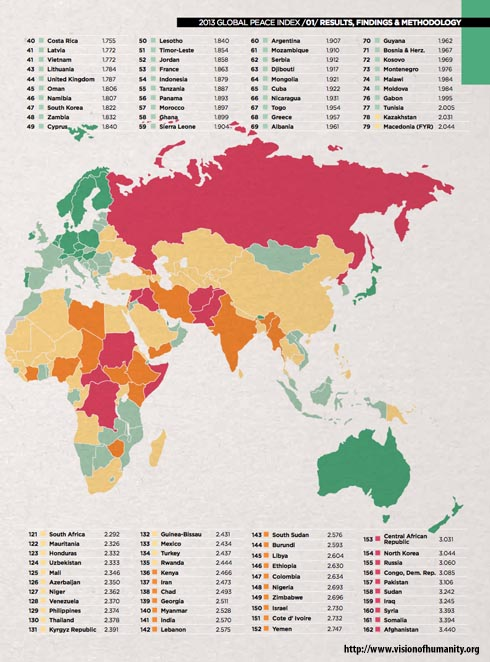 Global Peace Index 2